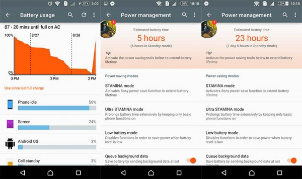 battery xperia c5