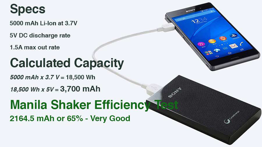 Actual rating Sony CP V5A power bank and portable external charger review with results