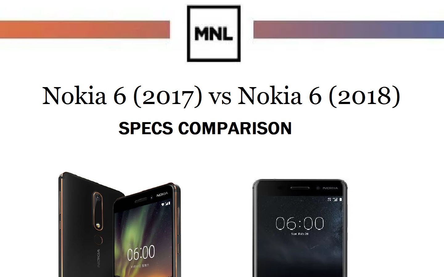 Nokia 6 2017 Vs Nokia 6 2018 Specs Comparison