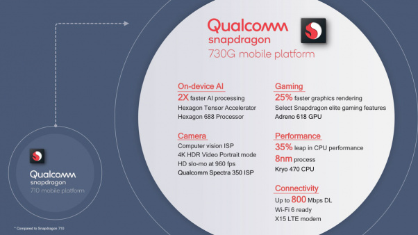 snapdragon-730g-specs-philippines