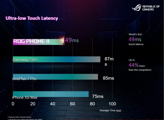 asus-rog-phone-2-official-benchmark-philippines-3